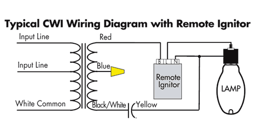venture lighting, ballast technical section - remote mounting, Wiring diagram
